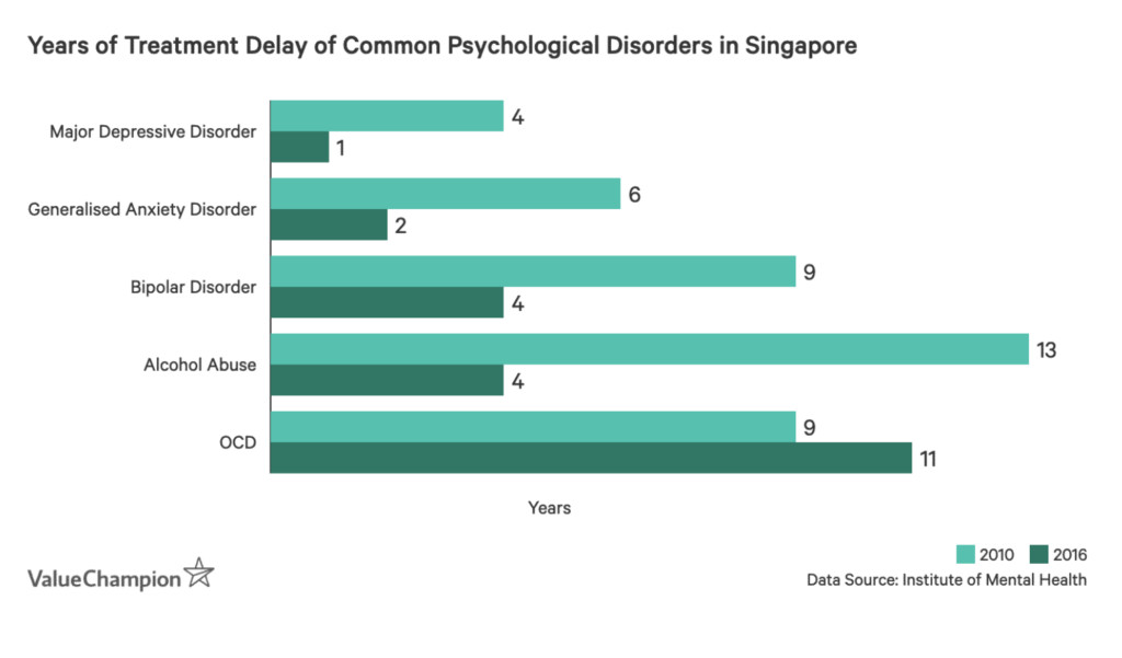 The other pandemic sweeping the globe: the mental health crisis